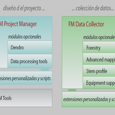 Interfaz Field-Map Inventory PRO